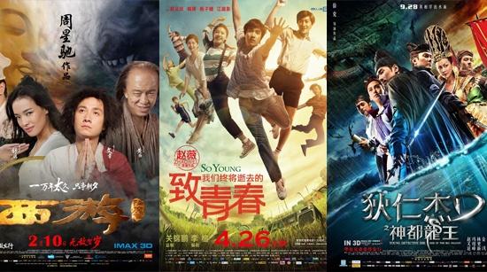 广电总局公布2013电影概况 国产片票房前10曝光